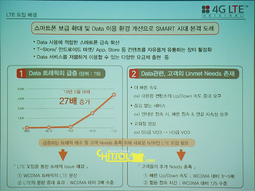 4G, 4G LTE, long term evolution, LTE-A, LTE Adanved, LTE, SKT, SK텔레콤, 갤럭시S2 LTE