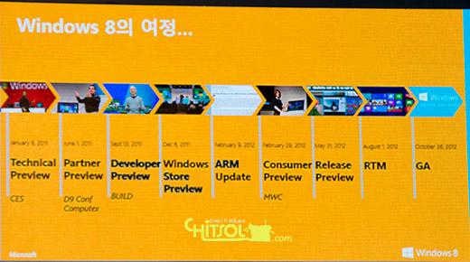 윈도8 발표, 윈도8 미디어 브리핑