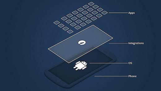 페이스북 홈 발표, 페이스북 런처 발표, 페이스북 홈 공개, 페이스북 홈의 기능, 페이스북 홈의 특징, 페이스북 홈의 미래, 페이스북 홈의 전망