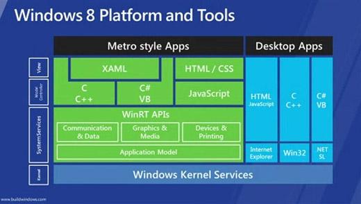 notebook, windows8, wintel, 노트북, 스마트패드, 윈도8, 윈도우8, 윈텔, 태블릿, 터치스크린, 메트로UI, 메트로앱, Metro UI