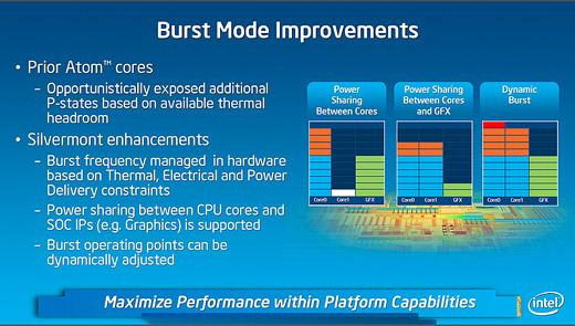 ARM, atom processor, bonnell, INTEL, saltwell, silvermont, 마이크로아키텍처, 본넬, 솔트웰, 실버몬트, 아톰 프로세서, 인텔, 저전력 프로세서, 실버몬트 발표, 실버몬트 특징, 실버몬트 성능