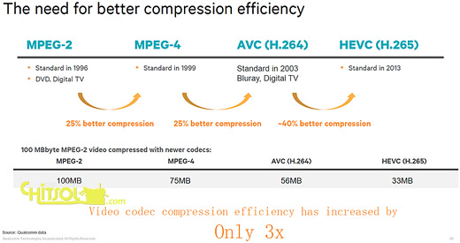 스냅드래곤 800, 스냅드래곤 800의4K 성능, 스냅드래곤 800과 UHD TV