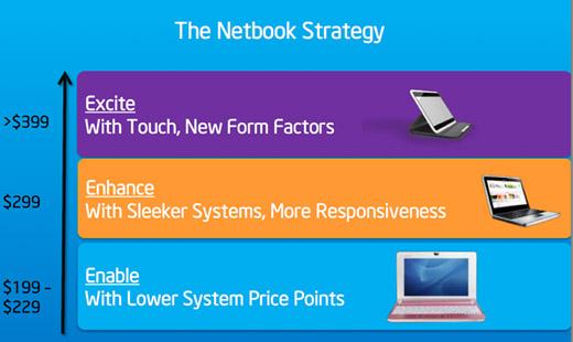 atom, cedar trail, n2600, n2800, netbook, 넷북, 시더 트레일, 스마트패드, 스마트폰, 아톰, 울트라북